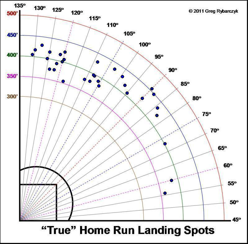 Alfonso Soriano home runs 2012